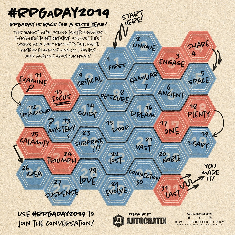 Map of the RPG-A-Day 2019 topics